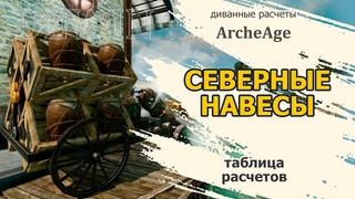 Archeage : Северные навесы. Расчеты