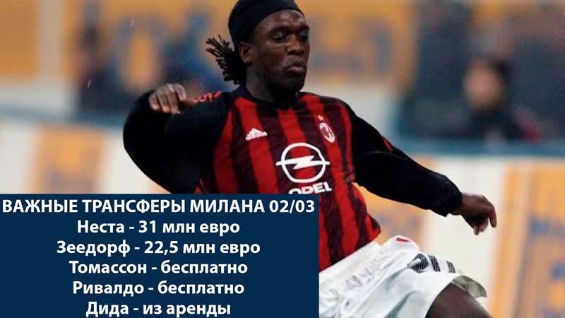 Где сейчас игроки Милана 2002 2007 г г