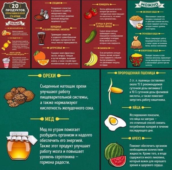 Какие Специи Можно Есть При Диете 5. Диета Стол номер 5: перечень продуктов, которые можно и нельзя кушать