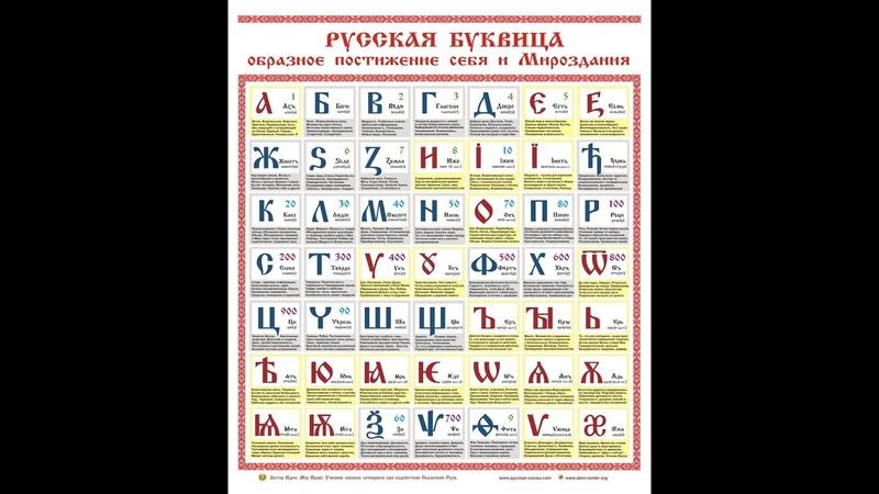 689 Тайна Буквицы Образное мышление Магия слов Матерные слова Сокрытые знания предков 18