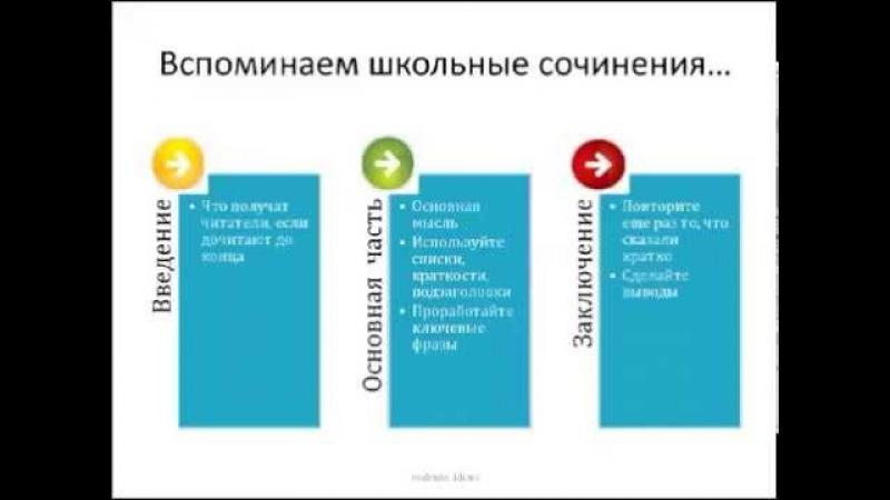 Стратегия самопродвижения: написание текстов