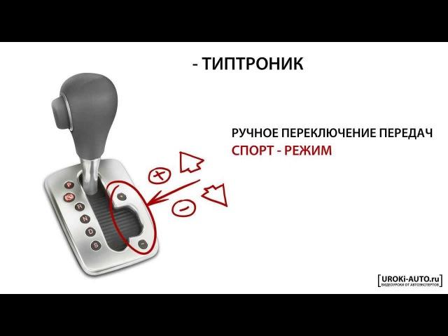 Урок 6 трансмиссия виды коробок передач механическая автоматическая типтроник вариатор