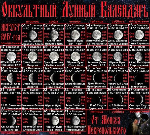 Лунный Календарь Похудения На Август 2017.