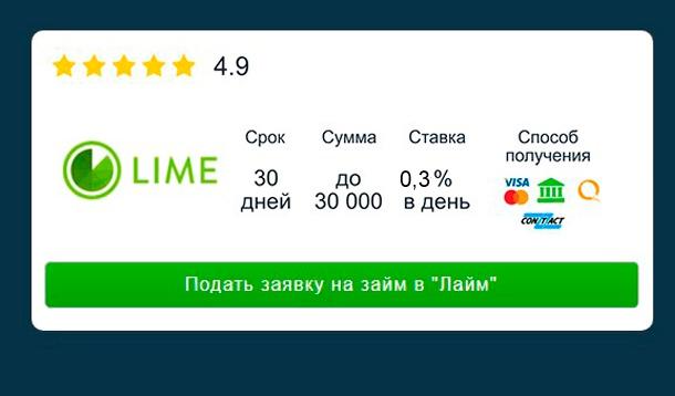 кредит почта банк мурманск