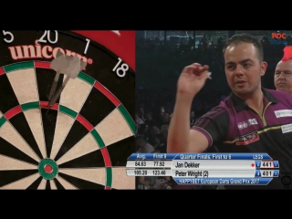 Jan Dekker vs Peter Wright (European Darts Grand Prix 2017 / Quarter Final)
