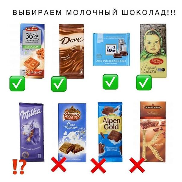 Какой шоколад лучше есть на диете