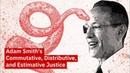 Daniel Klein – Adam Smith's Commutative, Distributive, and Estimative Justice I Конституция свободы