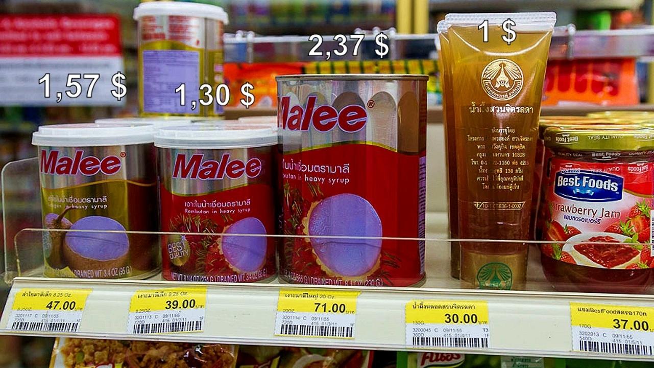 Цены на продукты и еду в Таиланде.  PlgbqCRnrOg