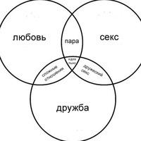 Логотип КАЗАНЬ ЗНАКОМСТВА (Закрытая группа)