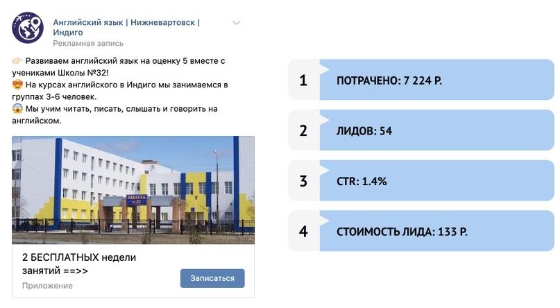 [Кейс] Как пригнать из ВК & Insta 2 000 лидов для школы иностранных языков, изображение №13
