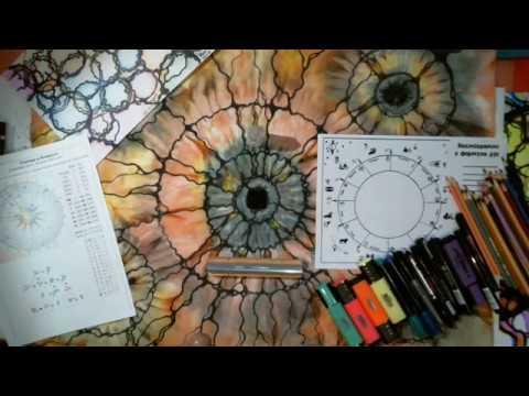 Рисуем Нейрографику перехода Солнца в знак Козерога и Зимнее Солнцестояние 22 декабря 2019