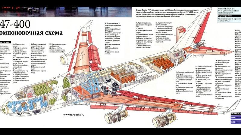 Боинг 747 400 Документальный Discovery