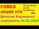 Обзор рынка форекс 05.02.2020/обзор рынка акций NYSE/акции CFD/на чем сегодня можно заработать