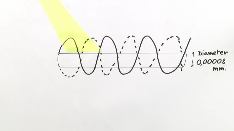Two-in-one photography- Light as wave and particle! (sous-titres français)-1.mp4