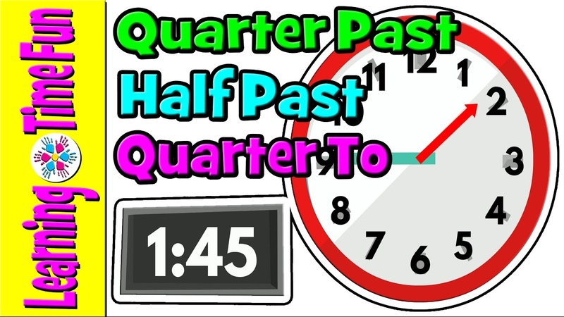 Telling the Time Time for Kids Quarter Past Half Past Quarter To Digital Clock Analog Clock