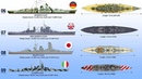 10 Largest Longest Battleships in History