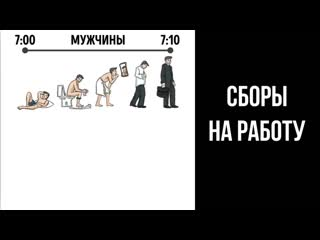 Чем мужчины отличаются от женщин :)