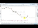 Chris Mathis - The Ultimate Divergence Trading Course