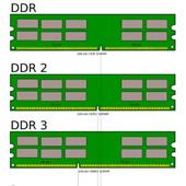 ОЗУ ПЭВМ (DIMM SDR/DDR)