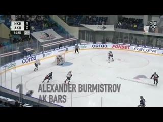 Шайбы Галимова и Бурмистрова– в топ-10 лучших голов недели в КХЛ