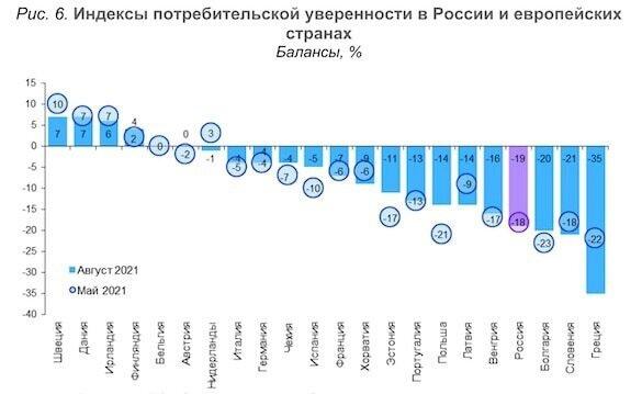 Россияне попали под инфляционный каток.  Российская экономика продолжает штамповать рекорды инфляции, загоняя потребителей в депрессию, а... Тула