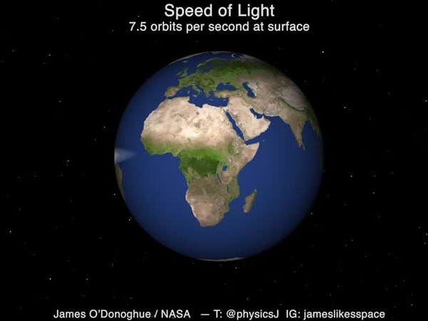 Speed of light around Earth 7 5 orbits second at the surface by James O'Donoghue NASA