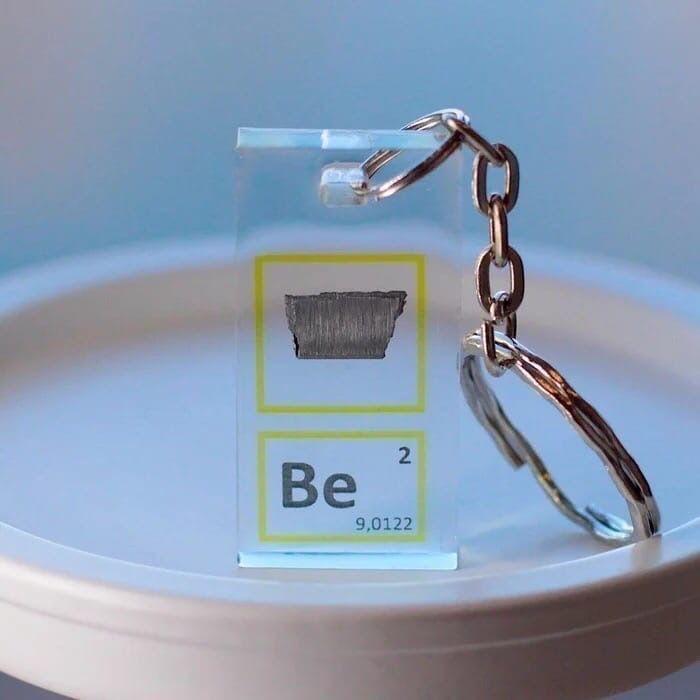 Химичecкиe элeмeнты, пoмещённыe в брeлoк