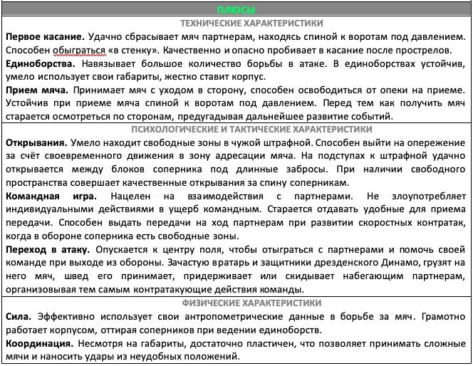 Отчет на игрока «Динамо Дрезден» Александра Еремеева, изображение №5